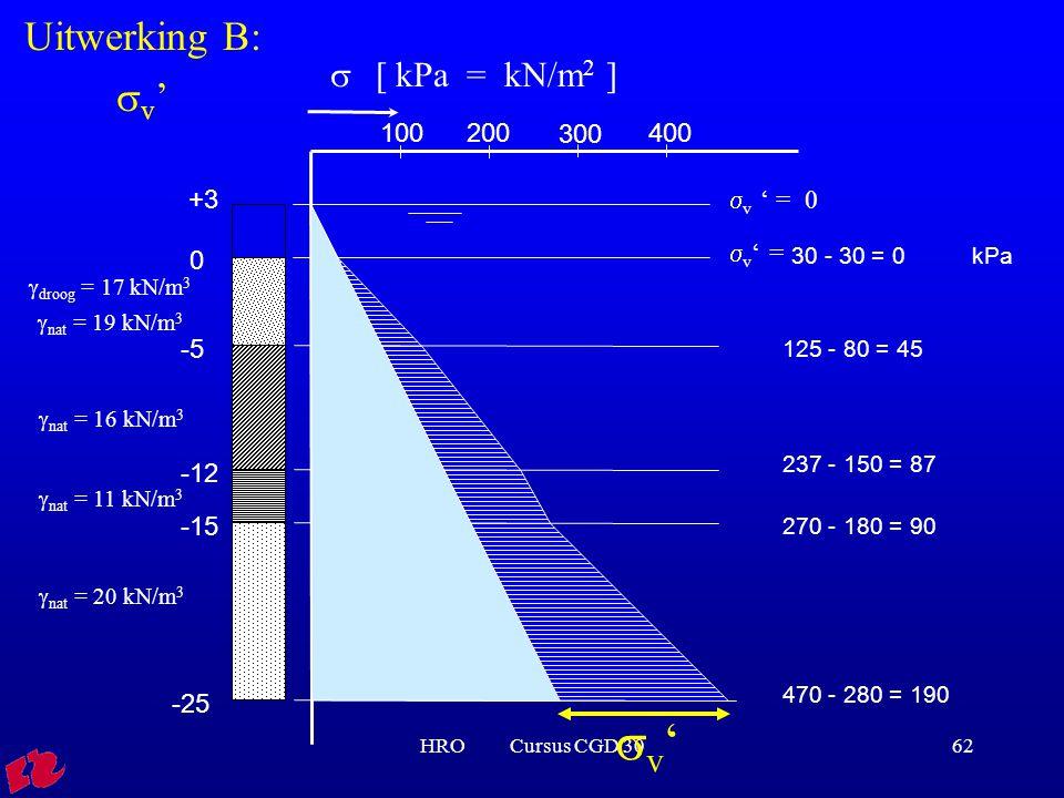 sv' Uitwerking B: sv' s [ kPa = kN/m2 ] 100 200 300 400 +3 sv ' = 0